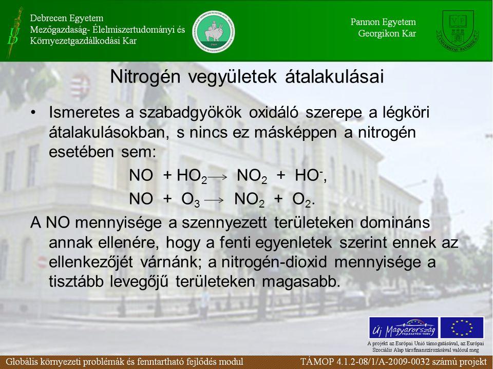 Nitrogén vegyületek átalakulásai