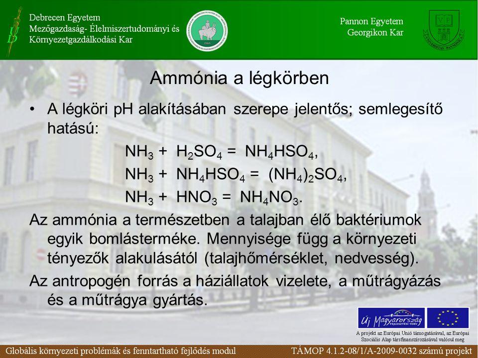 Ammónia a légkörben A légköri pH alakításában szerepe jelentős; semlegesítő hatású: NH3 + H2SO4 = NH4HSO4,