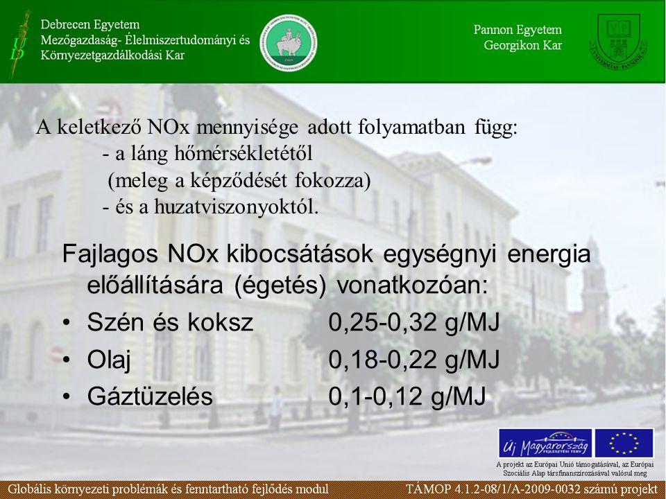 A keletkező NOx mennyisége adott folyamatban függ: