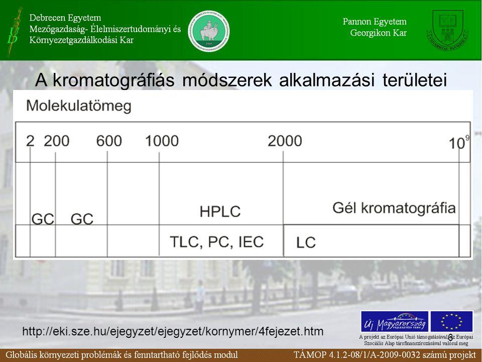 A kromatográfiás módszerek alkalmazási területei