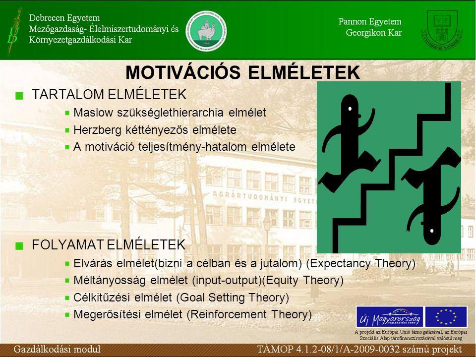 MOTIVÁCIÓS ELMÉLETEK TARTALOM ELMÉLETEK FOLYAMAT ELMÉLETEK