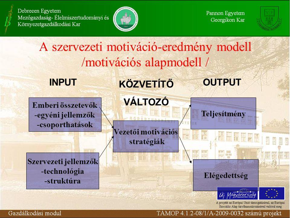 A szervezeti motiváció-eredmény modell /motivációs alapmodell /