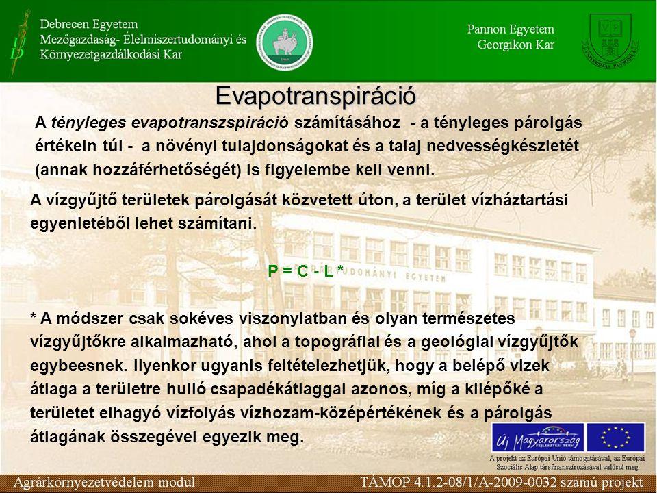 Evapotranspiráció