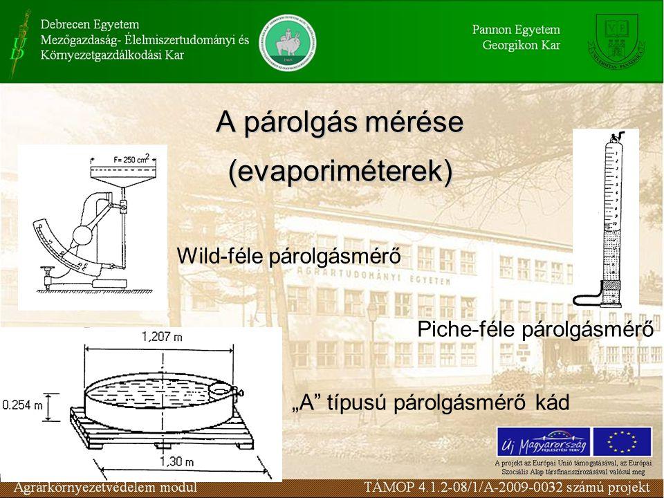 A párolgás mérése (evaporiméterek)