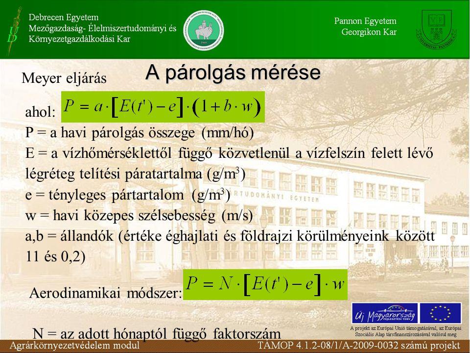 A párolgás mérése Meyer eljárás ahol: