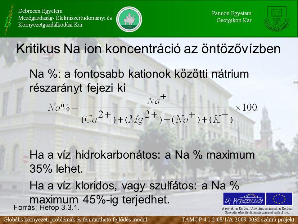 Kritikus Na ion koncentráció az öntözővízben