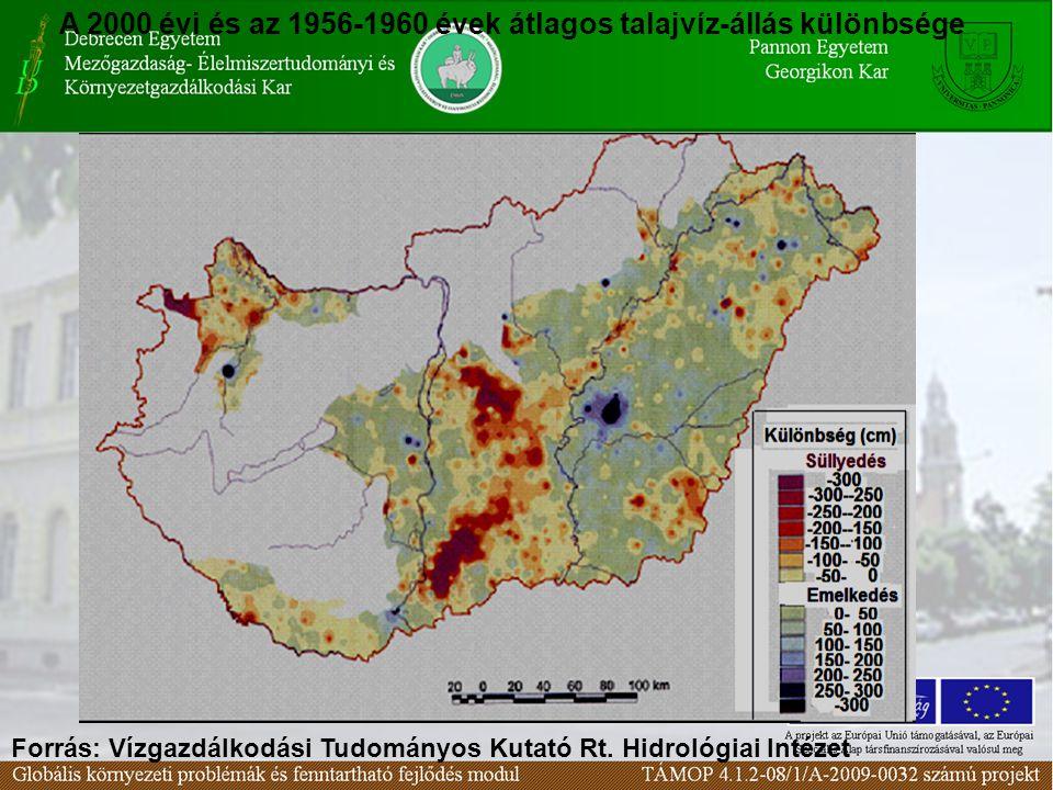 A 2000 évi és az 1956-1960 évek átlagos talajvíz-állás különbsége