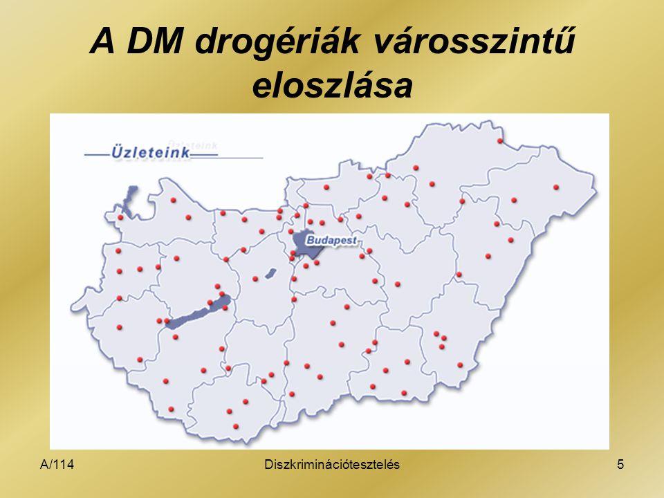 A DM drogériák városszintű eloszlása