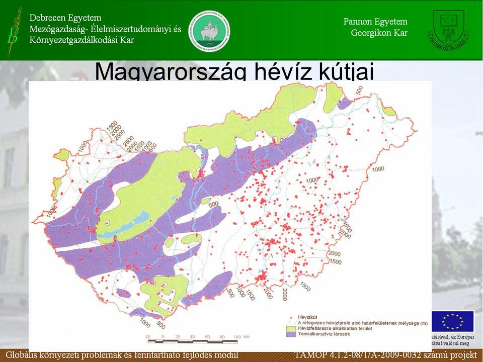 Magyarország hévíz kútjai
