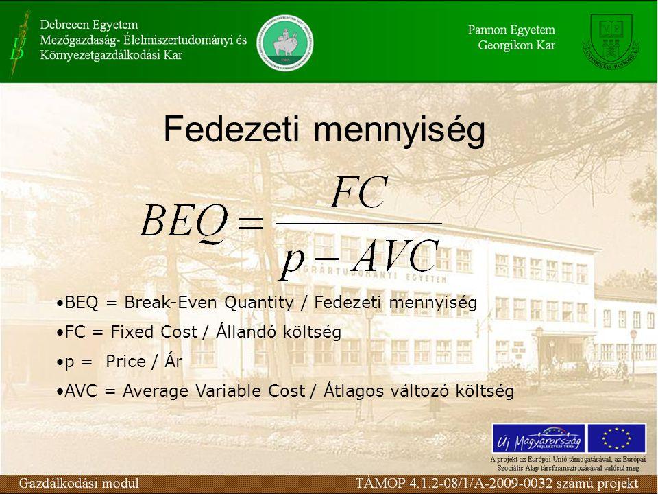 Fedezeti mennyiség BEQ = Break-Even Quantity / Fedezeti mennyiség
