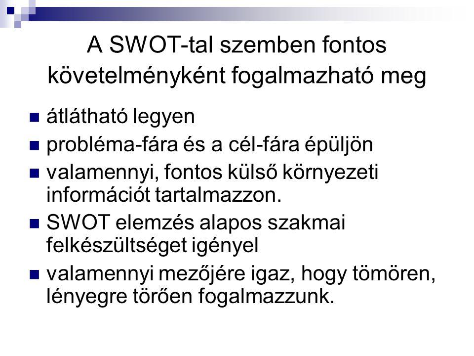 A SWOT-tal szemben fontos követelményként fogalmazható meg