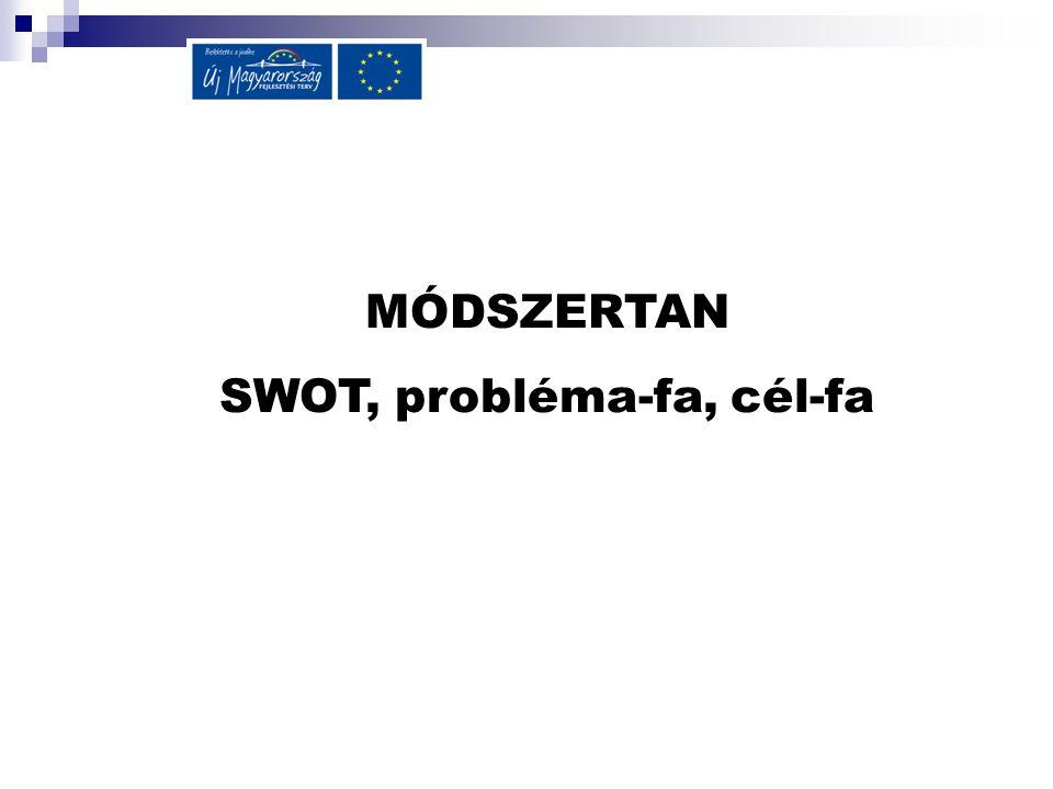 SWOT, probléma-fa, cél-fa