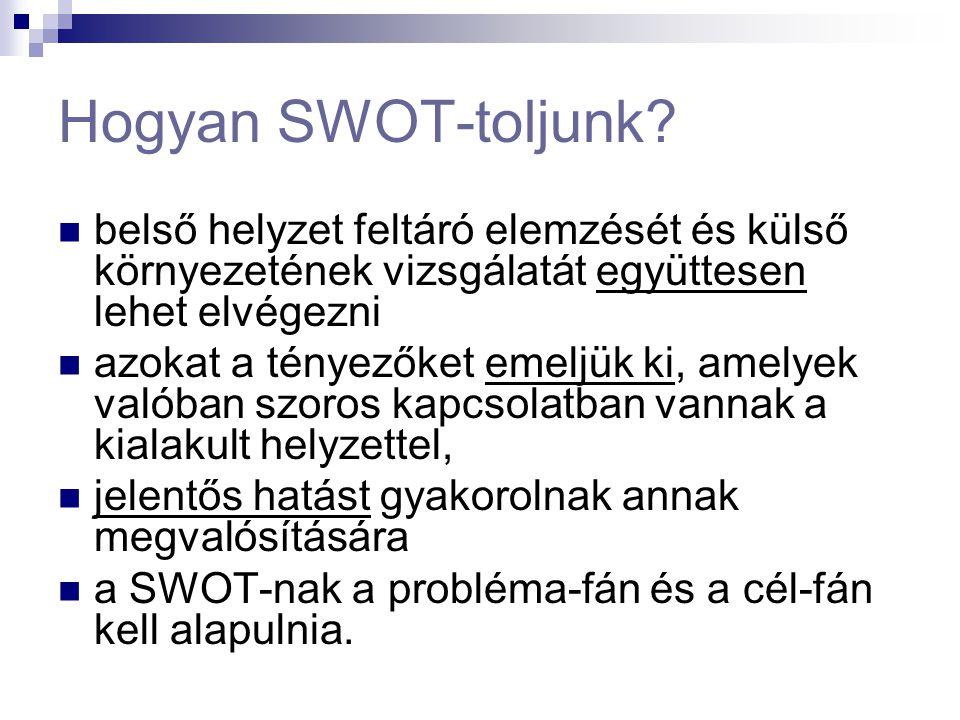 Hogyan SWOT-toljunk belső helyzet feltáró elemzését és külső környezetének vizsgálatát együttesen lehet elvégezni.