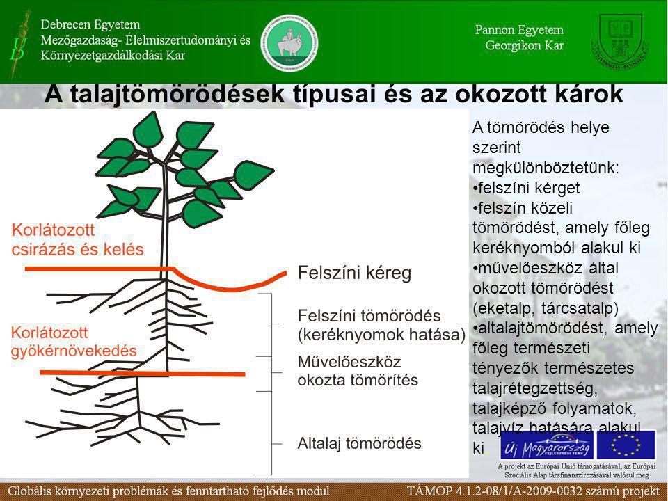 A talajtömörödések típusai és az okozott károk