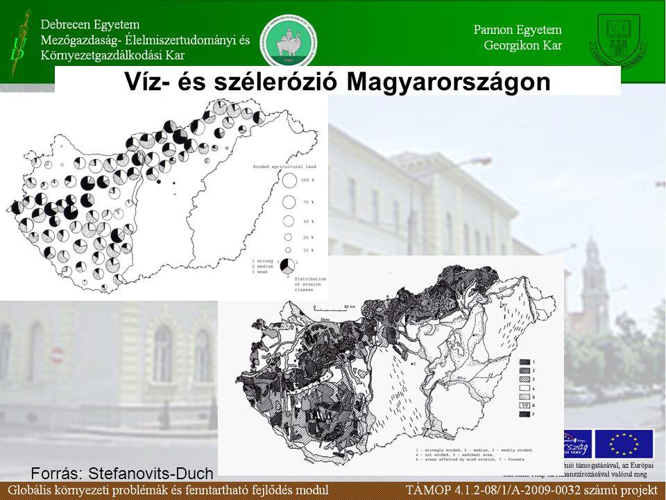 Víz- és szélerózió Magyarországon