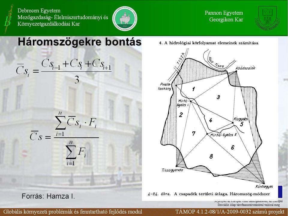 Háromszögekre bontás Forrás: Hamza I.