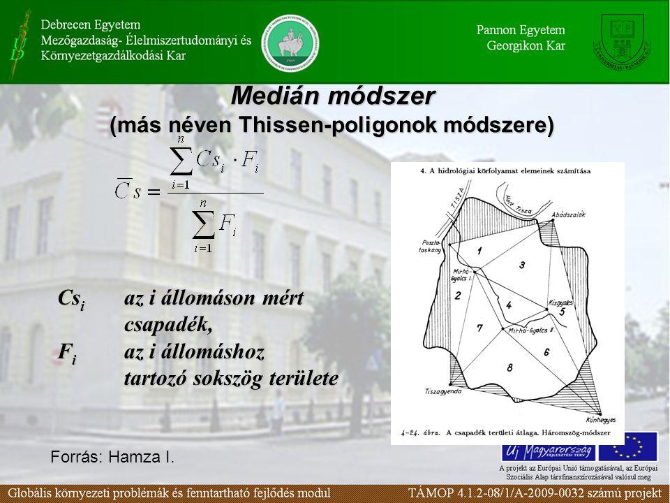 Medián módszer (más néven Thissen-poligonok módszere)