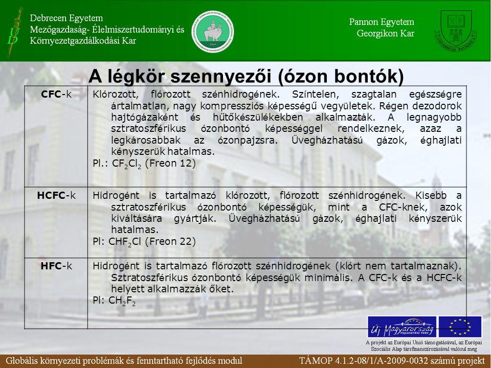 A légkör szennyezői (ózon bontók)