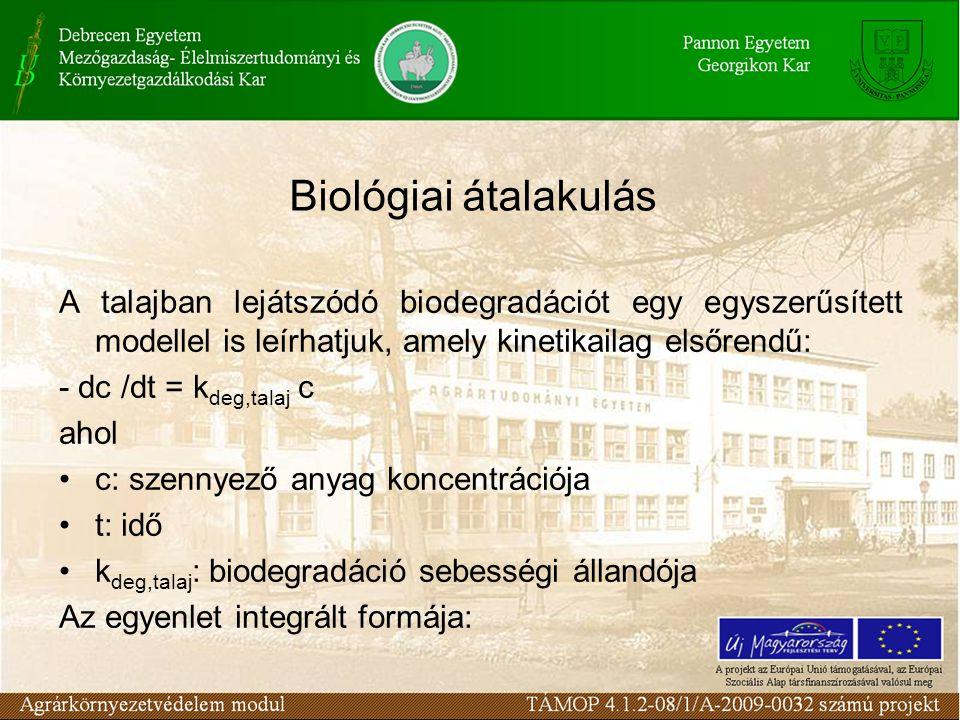 Biológiai átalakulás A talajban lejátszódó biodegradációt egy egyszerűsített modellel is leírhatjuk, amely kinetikailag elsőrendű: