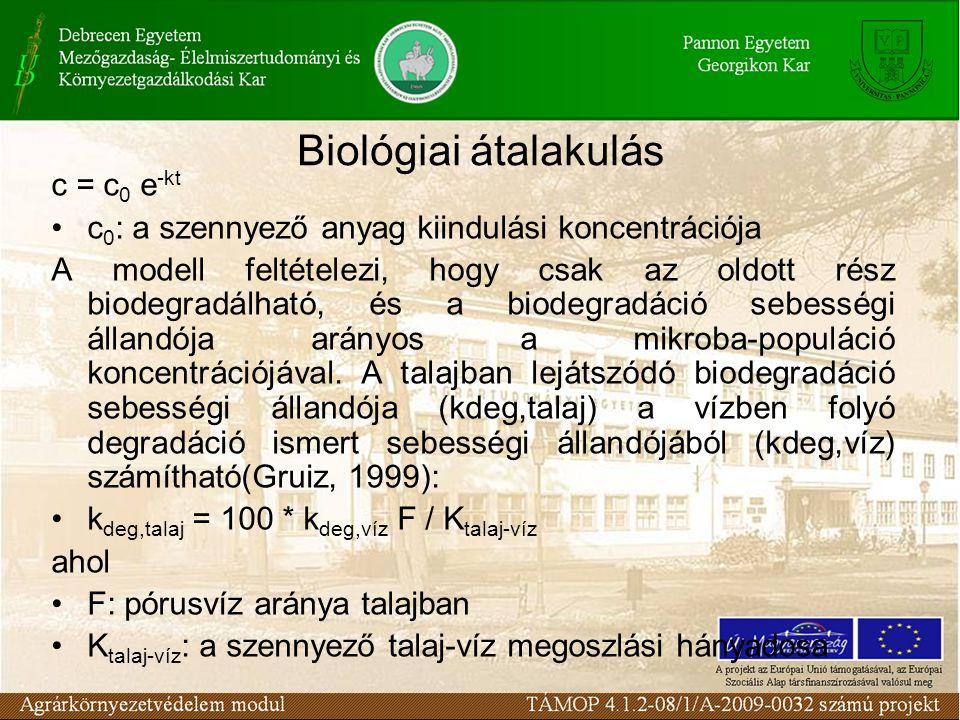 Biológiai átalakulás c = c0 e-kt