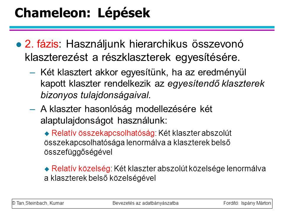 Chameleon: Lépések 2. fázis: Használjunk hierarchikus összevonó klaszterezést a részklaszterek egyesítésére.