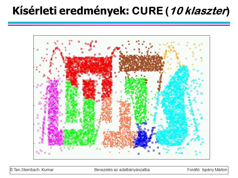 Kísérleti eredmények: CURE (10 klaszter)