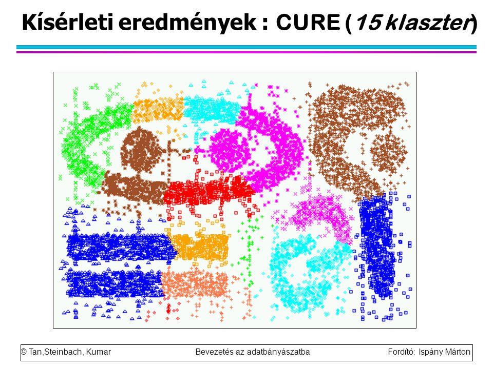 Kísérleti eredmények : CURE (15 klaszter)
