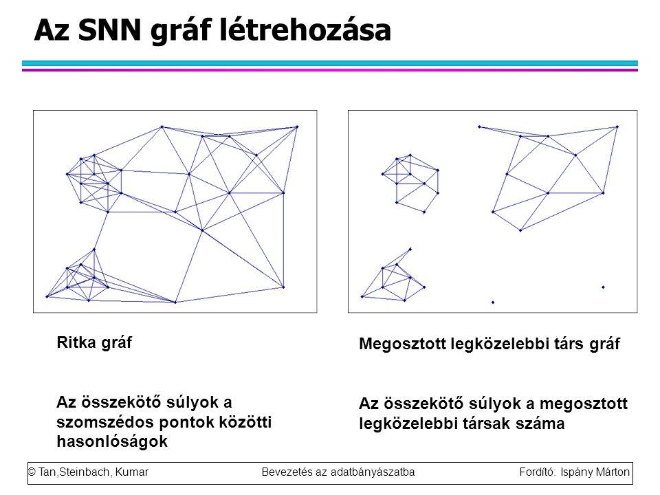 Az SNN gráf létrehozása