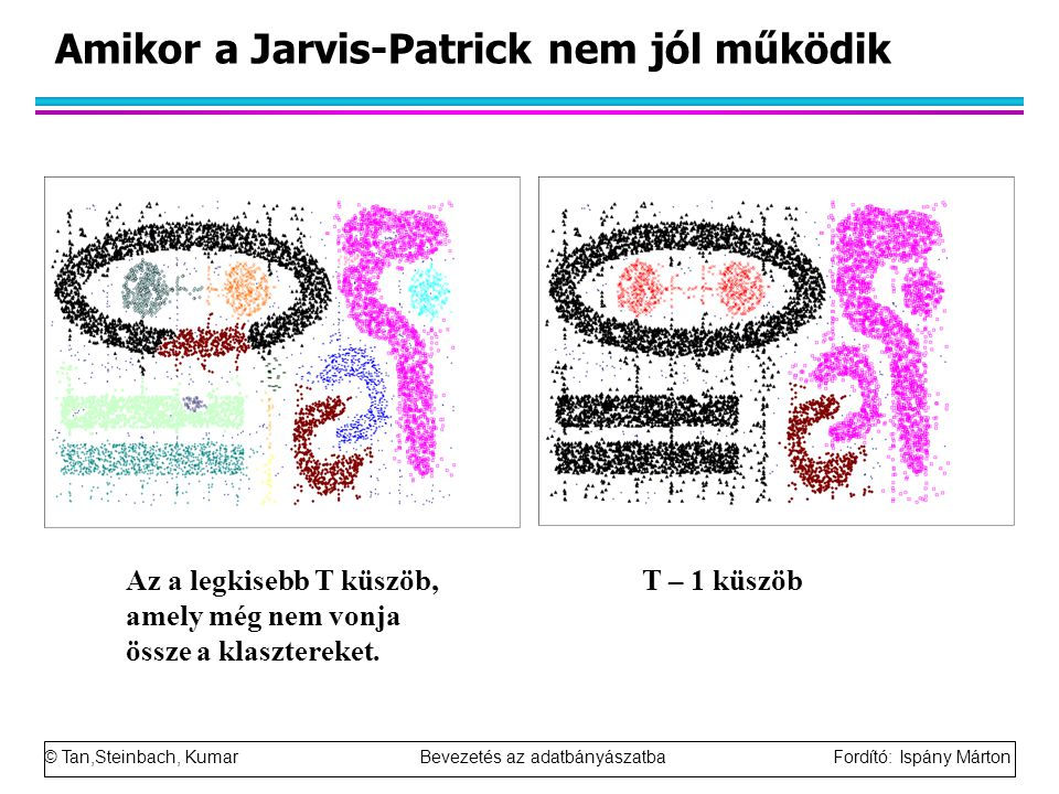 Amikor a Jarvis-Patrick nem jól működik