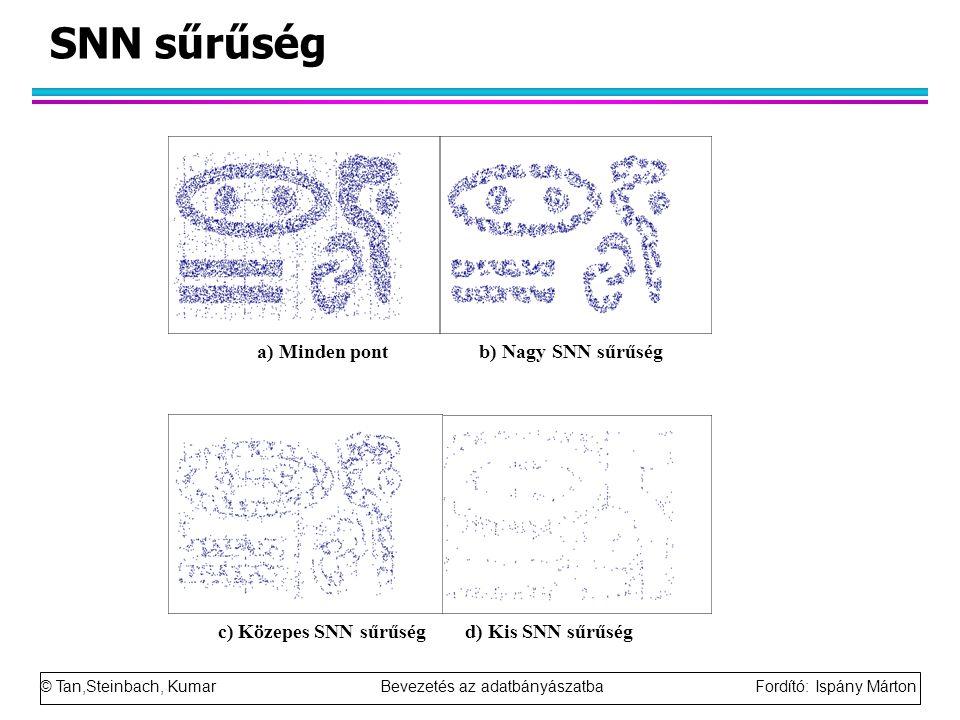 SNN sűrűség a) Minden pont b) Nagy SNN sűrűség