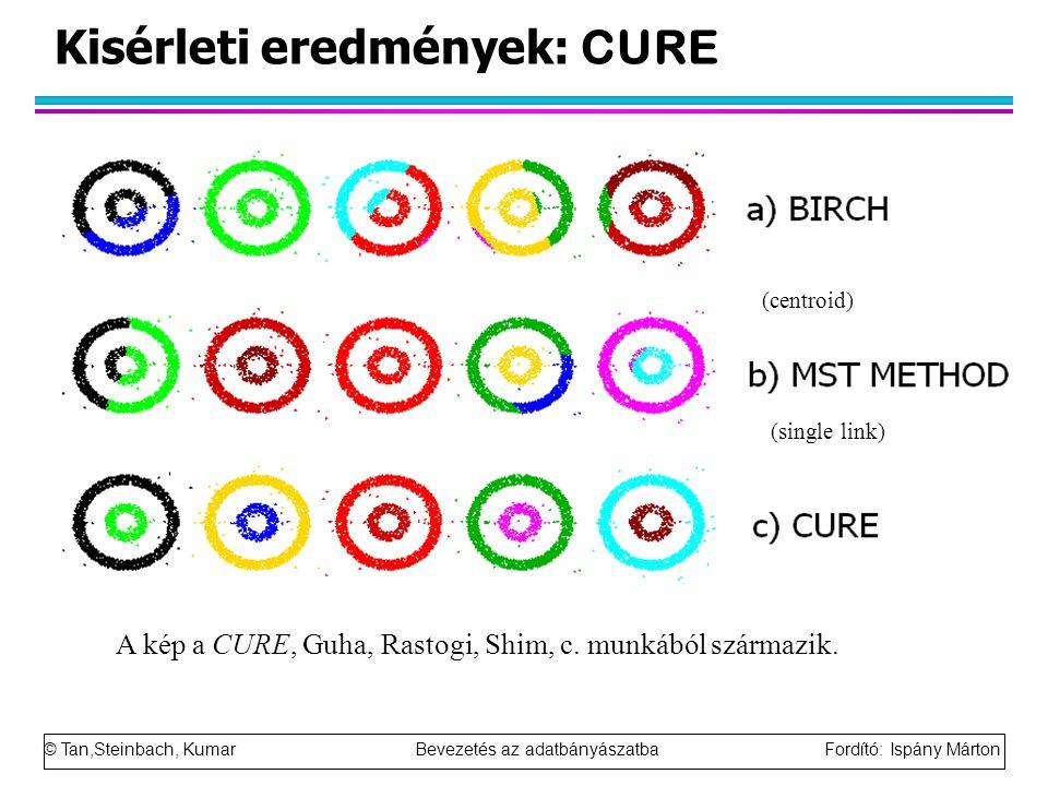 Kisérleti eredmények: CURE