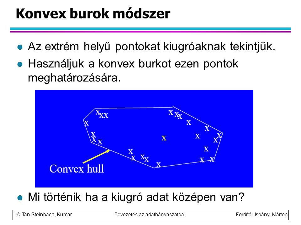 Konvex burok módszer Az extrém helyű pontokat kiugróaknak tekintjük.