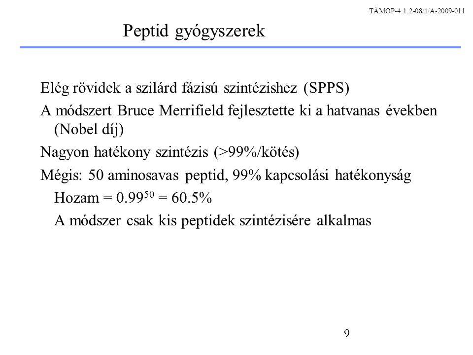 Peptid gyógyszerek Elég rövidek a szilárd fázisú szintézishez (SPPS)