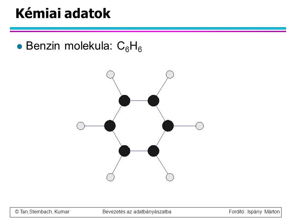 Kémiai adatok Benzin molekula: C6H6