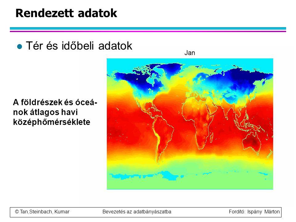 Rendezett adatok Tér és időbeli adatok