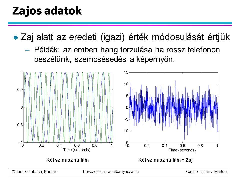Zajos adatok Zaj alatt az eredeti (igazi) érték módosulását értjük