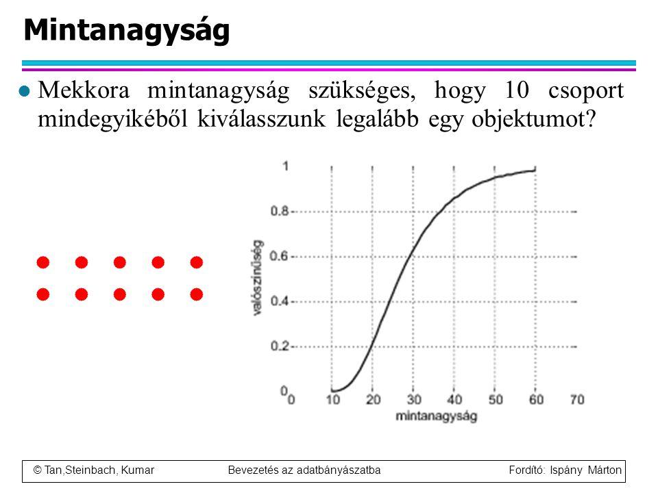 Mintanagyság Mekkora mintanagyság szükséges, hogy 10 csoport mindegyikéből kiválasszunk legalább egy objektumot