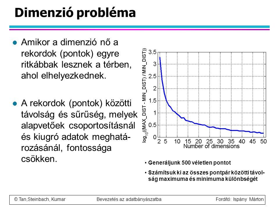 Dimenzió probléma Amikor a dimenzió nő a rekordok (pontok) egyre ritkábbak lesznek a térben, ahol elhelyezkednek.