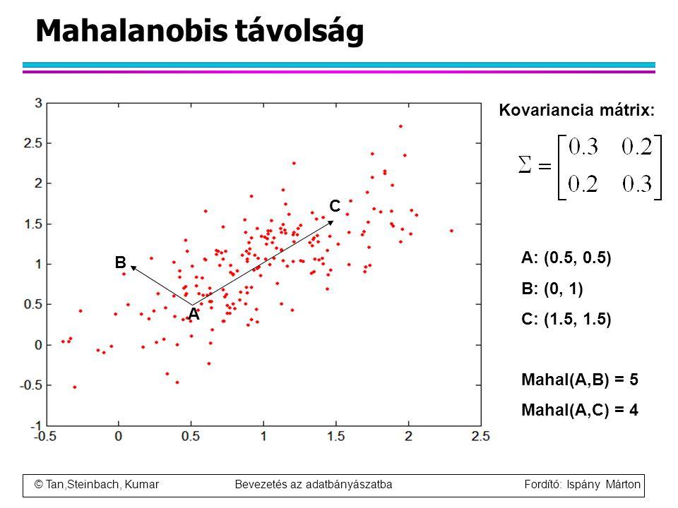 Mahalanobis távolság Kovariancia mátrix: C A: (0.5, 0.5) B B: (0, 1)
