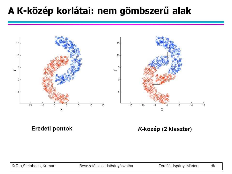 A K-közép korlátai: nem gömbszerű alak