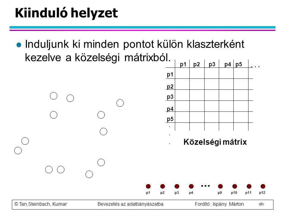 Kiinduló helyzet Induljunk ki minden pontot külön klaszterként kezelve a közelségi mátrixból. p1.