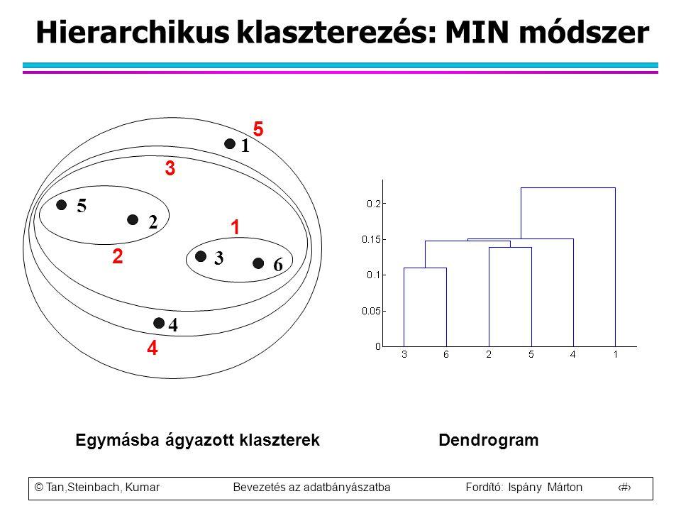 Hierarchikus klaszterezés: MIN módszer