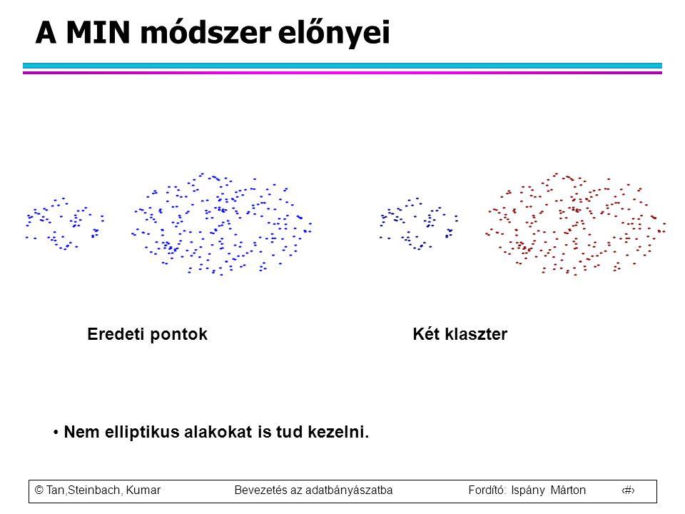 A MIN módszer előnyei Két klaszter Eredeti pontok