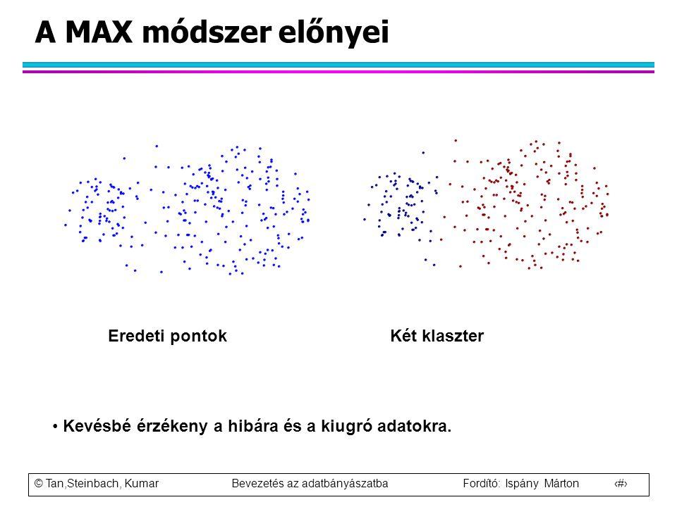A MAX módszer előnyei Két klaszter Eredeti pontok
