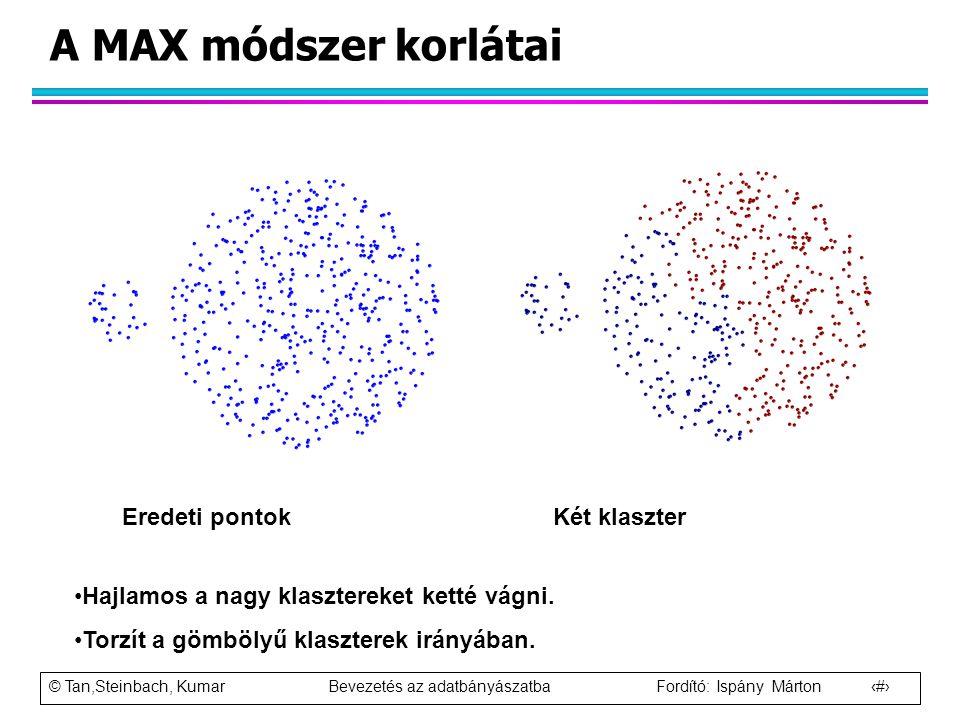 A MAX módszer korlátai Két klaszter Eredeti pontok