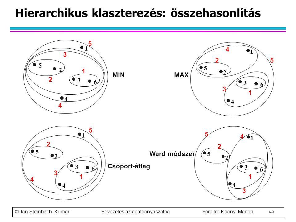 Hierarchikus klaszterezés: összehasonlítás