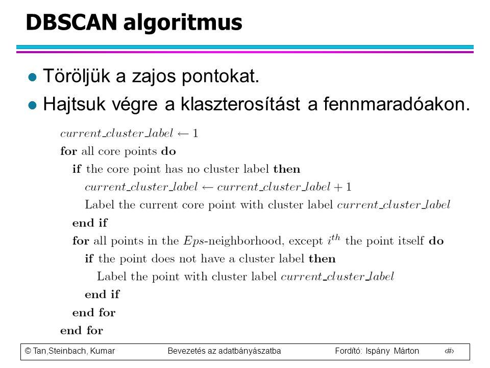 DBSCAN algoritmus Töröljük a zajos pontokat.