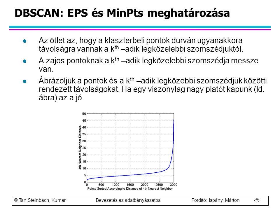 DBSCAN: EPS és MinPts meghatározása