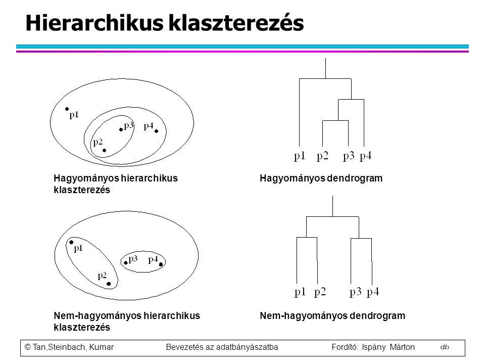 Hierarchikus klaszterezés