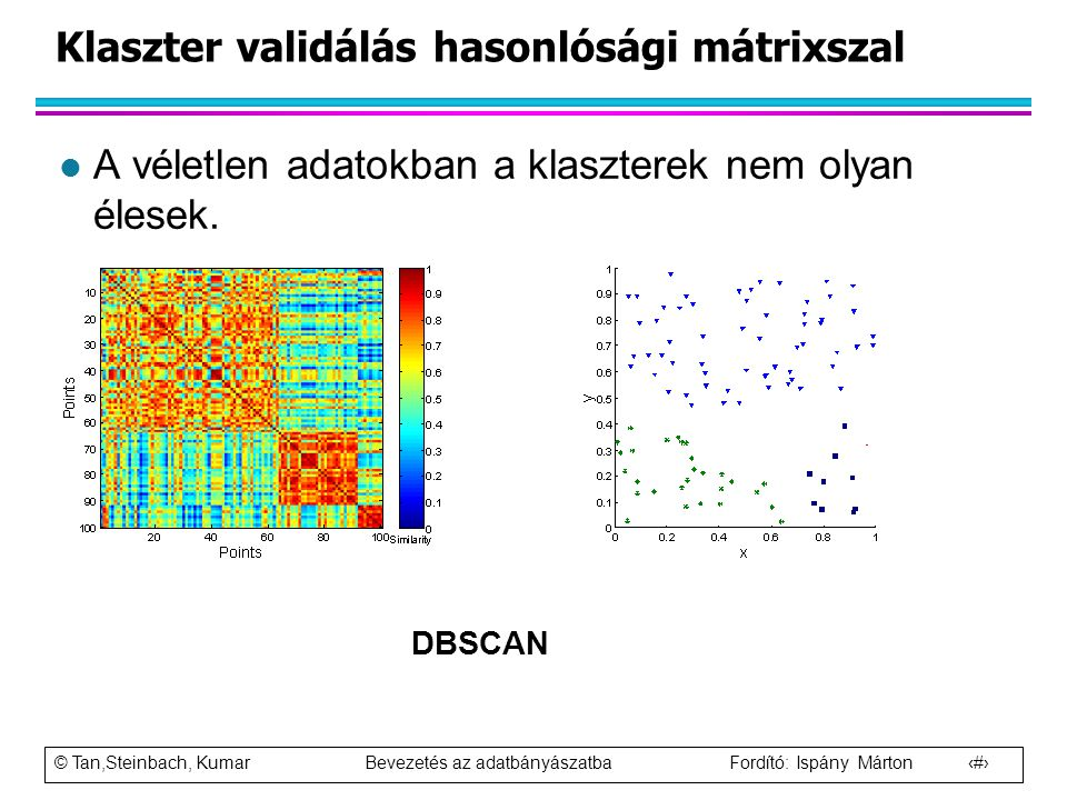 Klaszter validálás hasonlósági mátrixszal